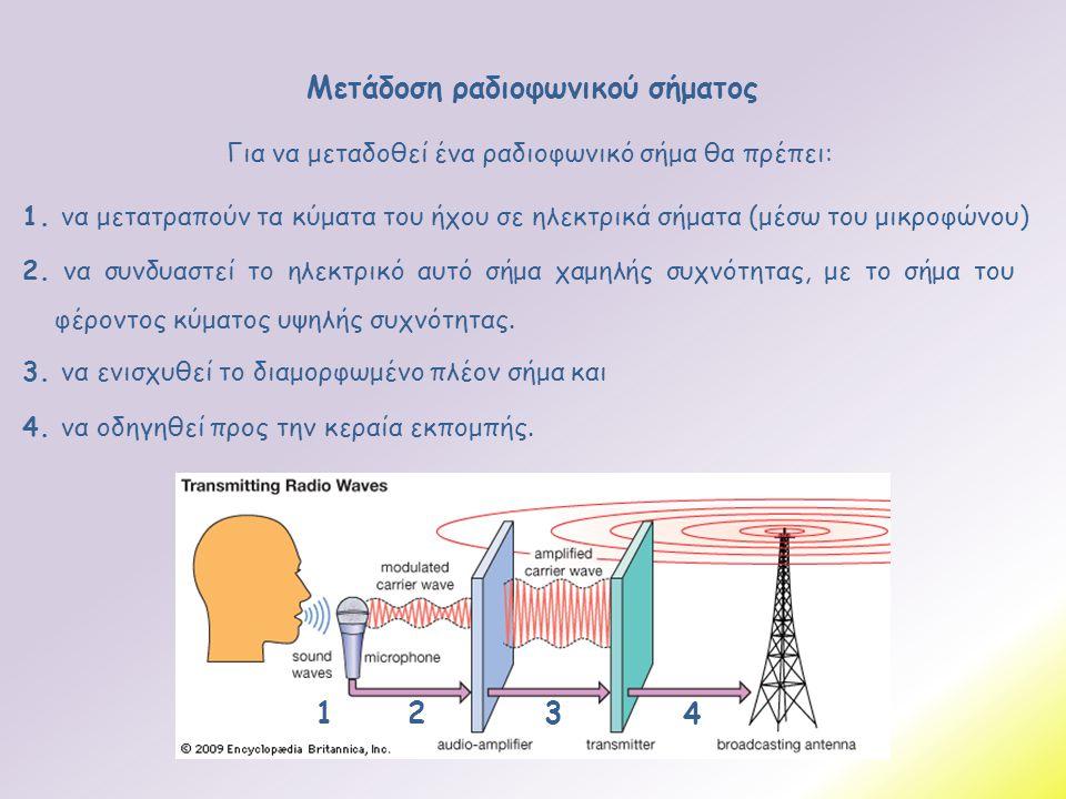 Μετάδοση ραδιοφωνικού σήματος