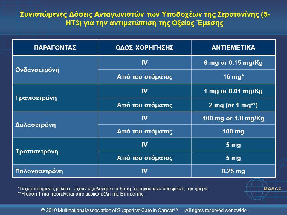 Συνιστώμενες Δόσεις Ανταγωνιστών των Υποδοχέων της Σεροτονίνης (5-HT3) για την αντιμετώπιση της Οξείας Έμεσης