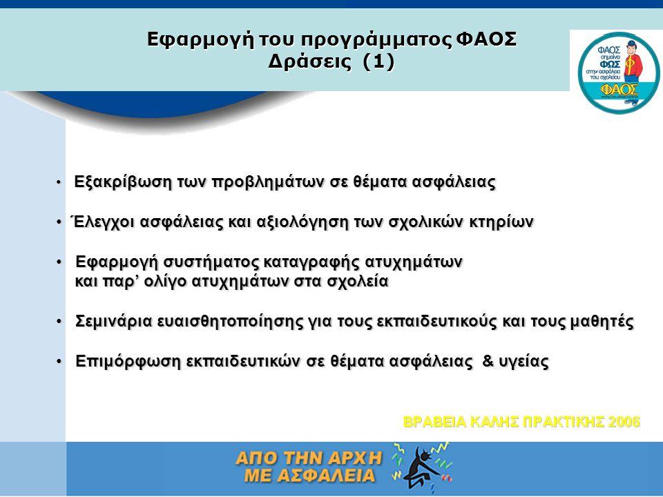 Εφαρμογή του προγράμματος ΦΑΟΣ Δράσεις (1)