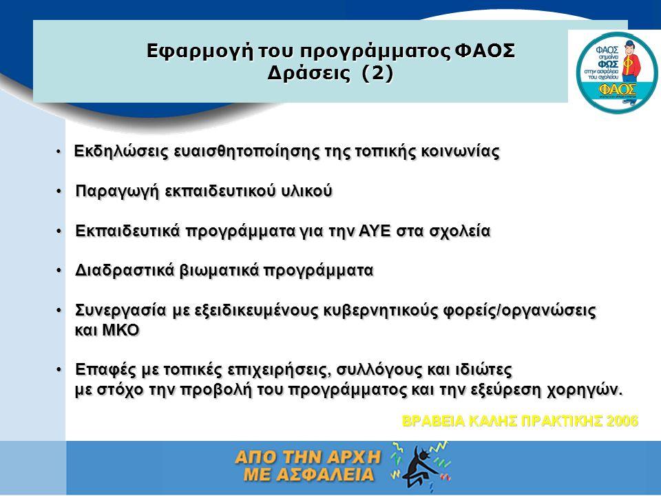 Εφαρμογή του προγράμματος ΦΑΟΣ Δράσεις (2)