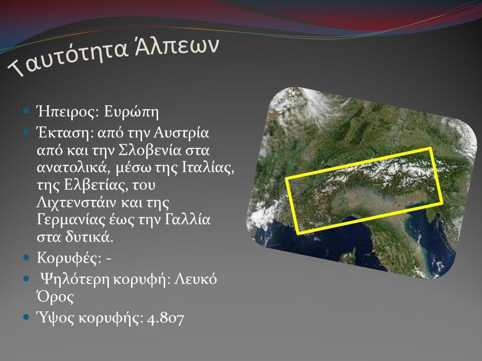 Ταυτότητα Άλπεων Ήπειρος: Ευρώπη
