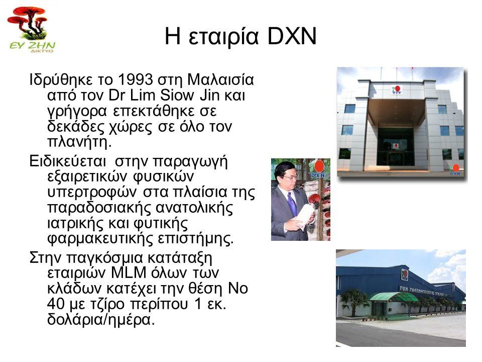Η εταιρία DXN