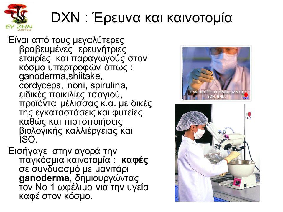 DXN : Έρευνα και καινοτομία