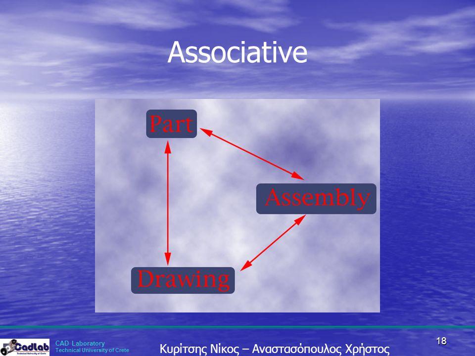 Associative