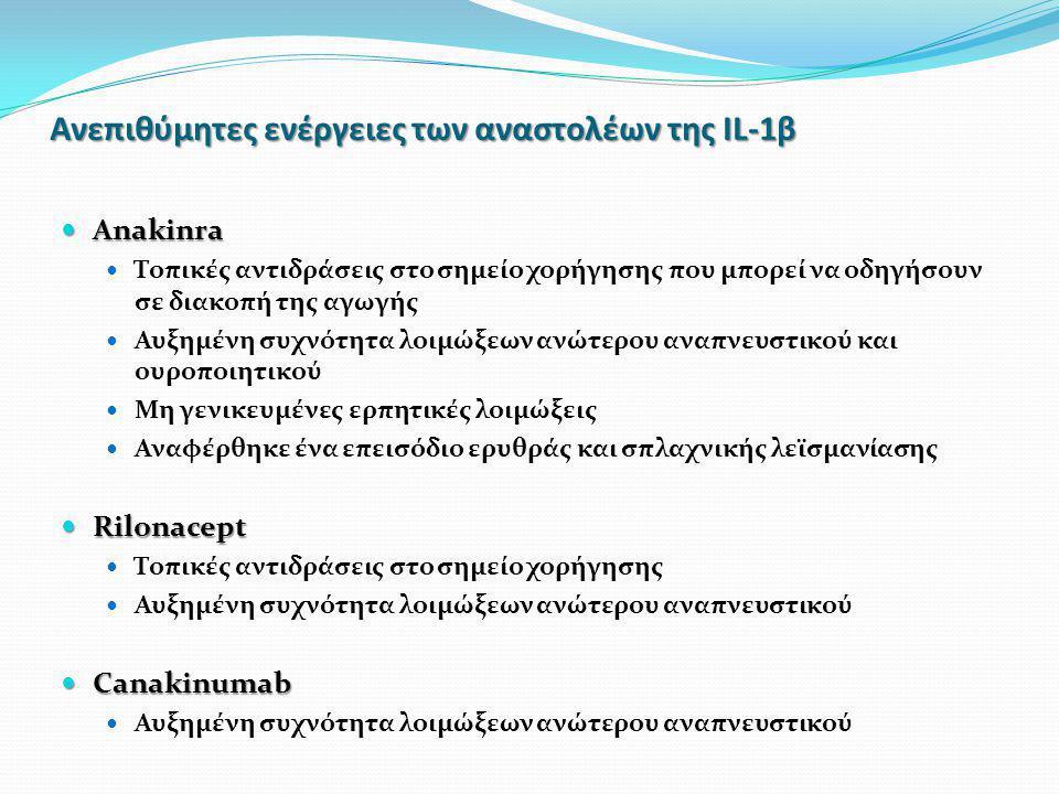 Ανεπιθύμητες ενέργειες των αναστολέων της IL-1β