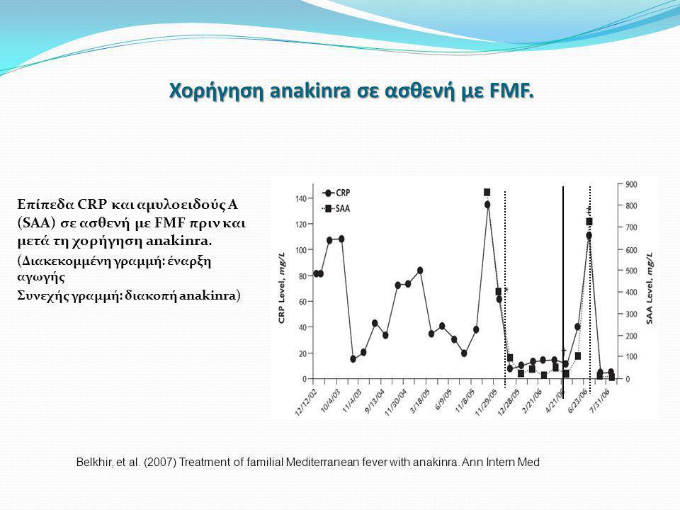 Χορήγηση anakinra σε ασθενή με FMF.