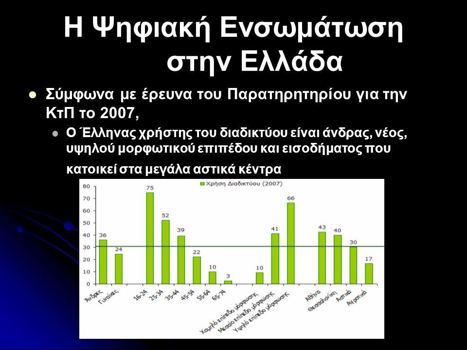 Η Ψηφιακή Ενσωμάτωση στην Ελλάδα
