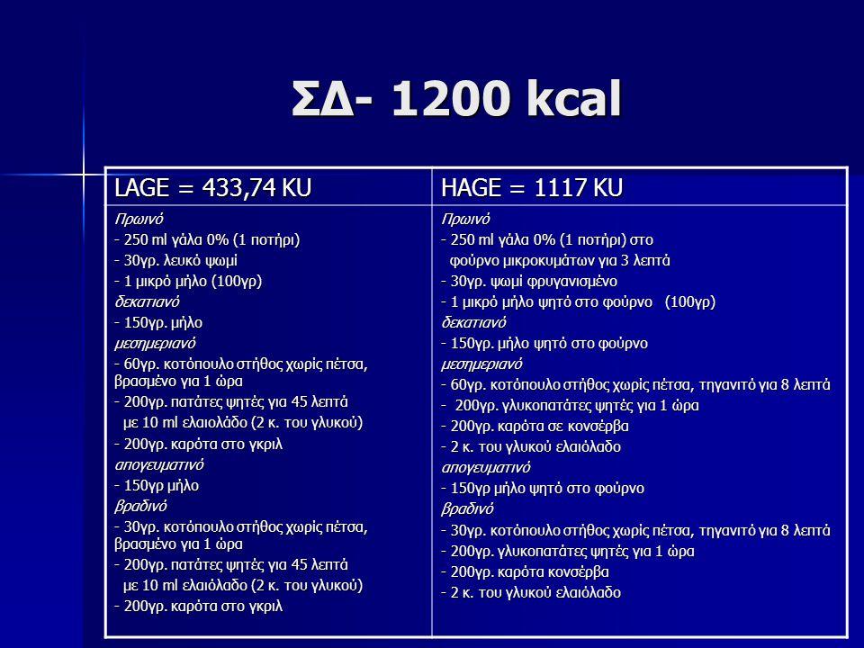 ΣΔ- 1200 kcal LAGE = 433,74 KU HAGE = 1117 KU Πρωινό