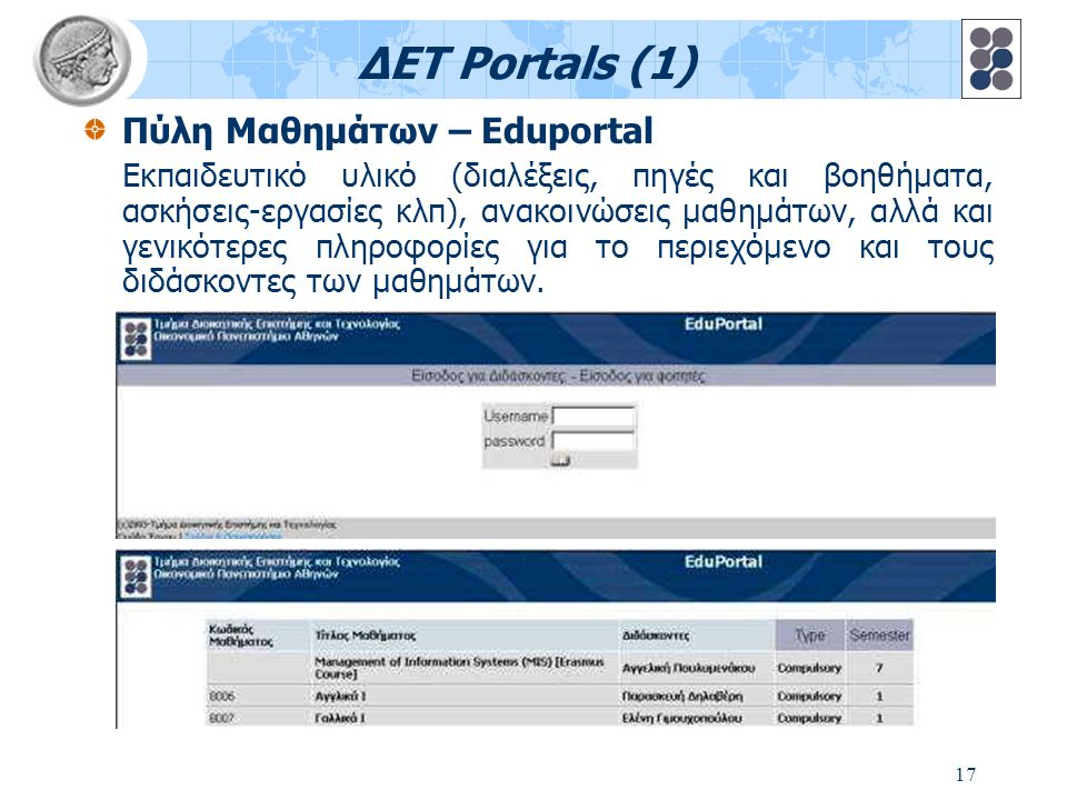 ΔΕΤ Portals (1) Πύλη Μαθημάτων – Eduportal