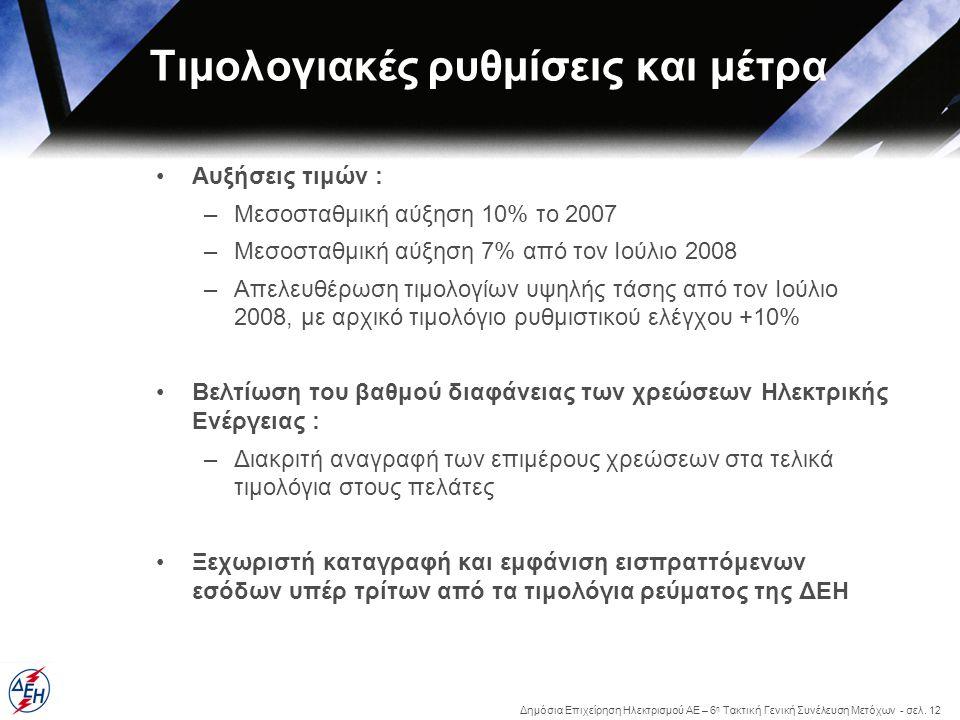 Τιμολογιακές ρυθμίσεις και μέτρα