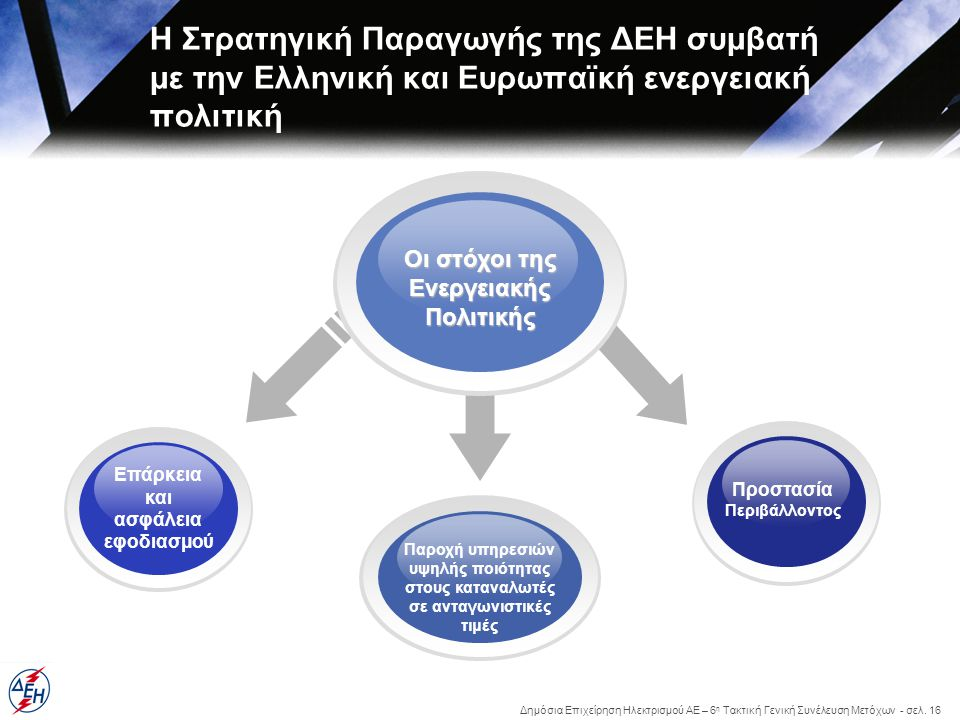 Οι στόχοι της Ενεργειακής Πολιτικής