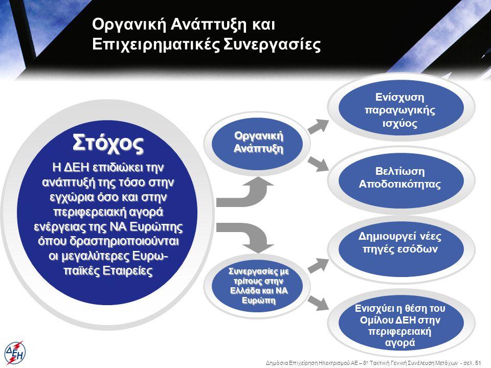 Στόχος Οργανική Ανάπτυξη και Επιχειρηματικές Συνεργασίες