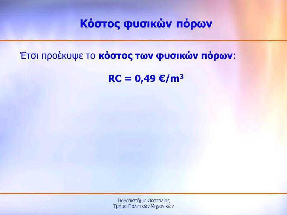 Πανεπιστήμιο Θεσσαλίας Τμήμα Πολιτικών Μηχανικών