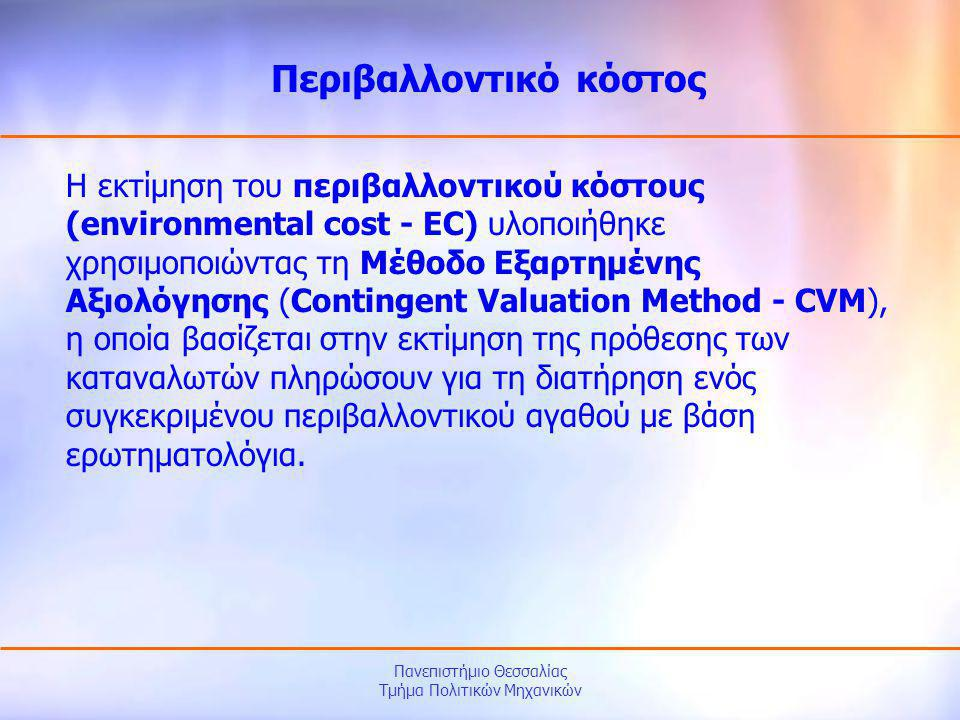 Περιβαλλοντικό κόστος