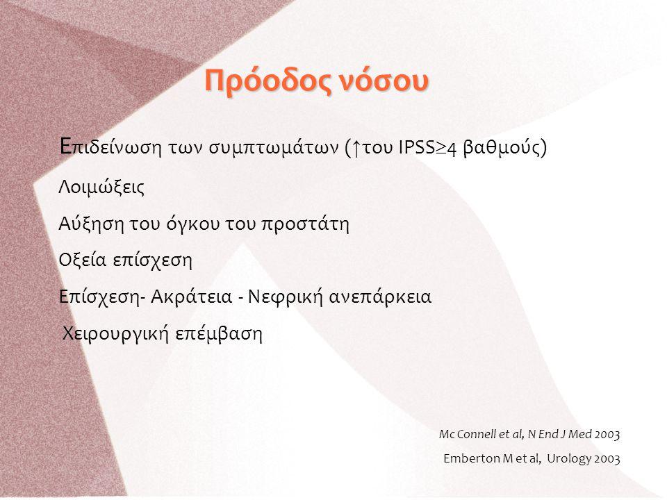 Πρόοδος νόσου Επιδείνωση των συμπτωμάτων (↑του IPSS4 βαθμούς)