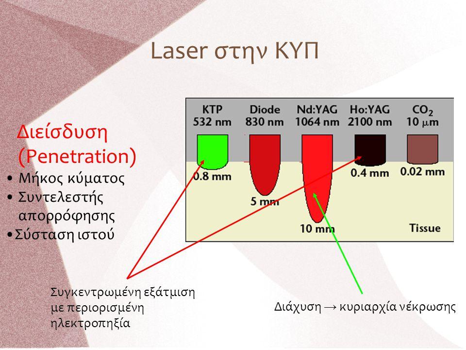 Laser στην ΚΥΠ Διείσδυση (Penetration) Μήκος κύματος Συντελεστής