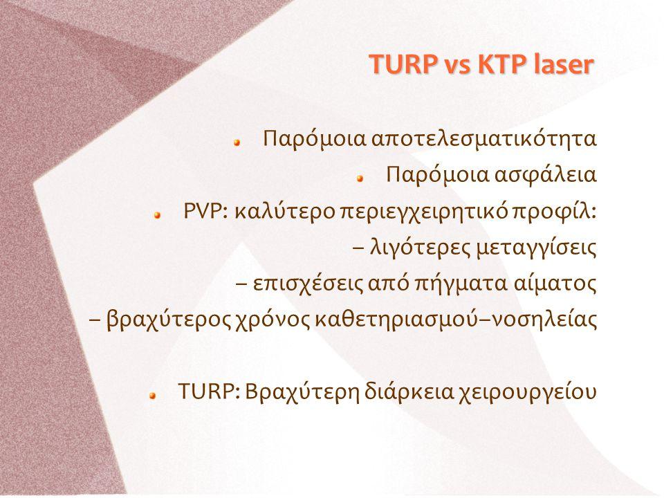 TURP vs KTP laser Παρόμοια αποτελεσματικότητα Παρόμοια ασφάλεια