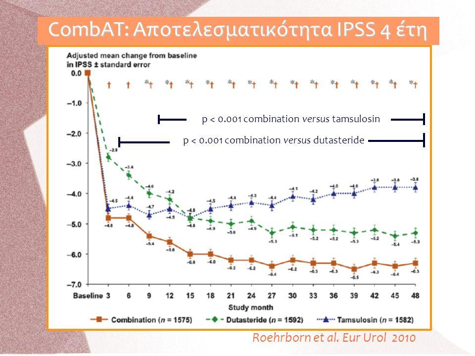 CombAT: Αποτελεσματικότητα IPSS 4 έτη