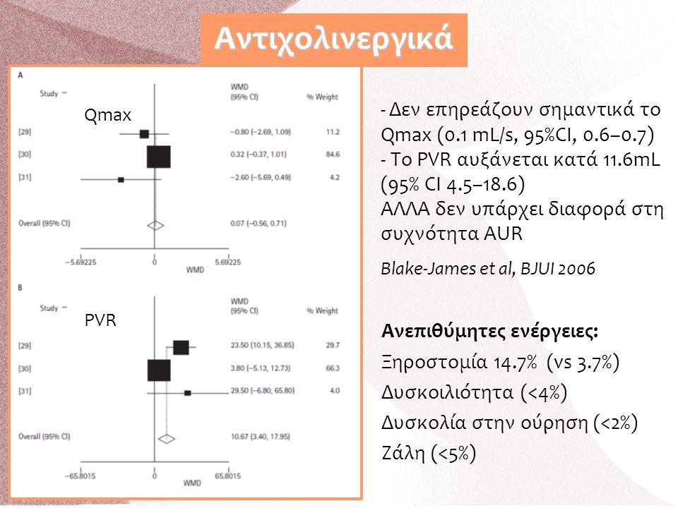 Αντιχολινεργικά - Δεν επηρεάζουν σημαντικά το Qmax (0.1 mL/s, 95%CI, 0.6–0.7) - Το PVR αυξάνεται κατά 11.6mL (95% CI 4.5–18.6)