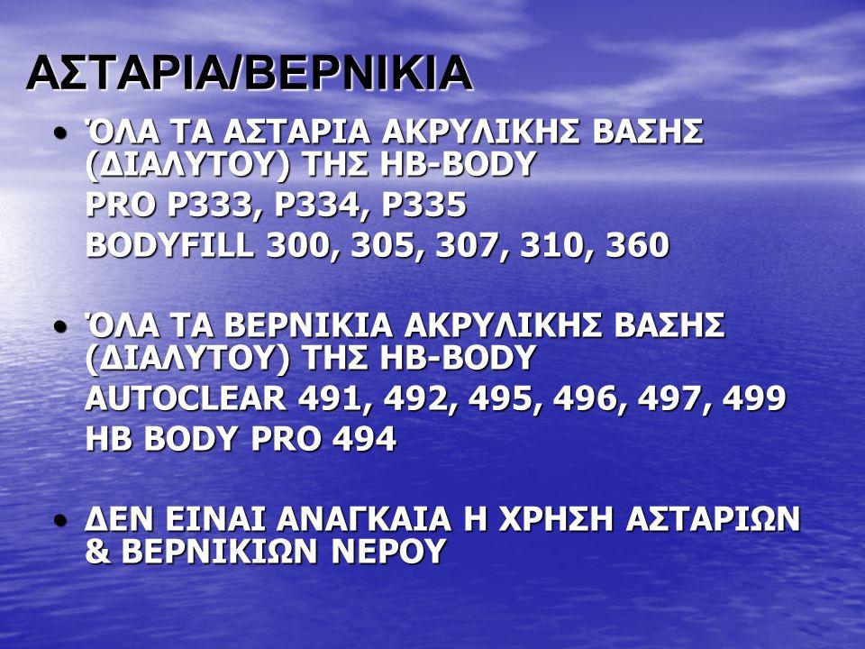 ΑΣΤΑΡΙΑ/ΒΕΡΝΙΚΙΑ ΌΛΑ ΤΑ ΑΣΤΑΡΙΑ ΑΚΡΥΛΙΚΗΣ ΒΑΣΗΣ (ΔΙΑΛΥΤΟΥ) ΤΗΣ ΗΒ-BODY