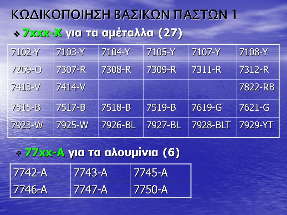 ΚΩΔΙΚΟΠΟΙΗΣΗ ΒΑΣΙΚΩΝ ΠΑΣΤΩΝ 1