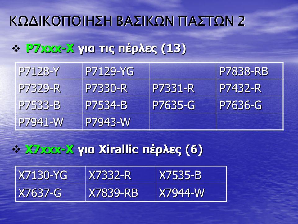 ΚΩΔΙΚΟΠΟΙΗΣΗ ΒΑΣΙΚΩΝ ΠΑΣΤΩΝ 2