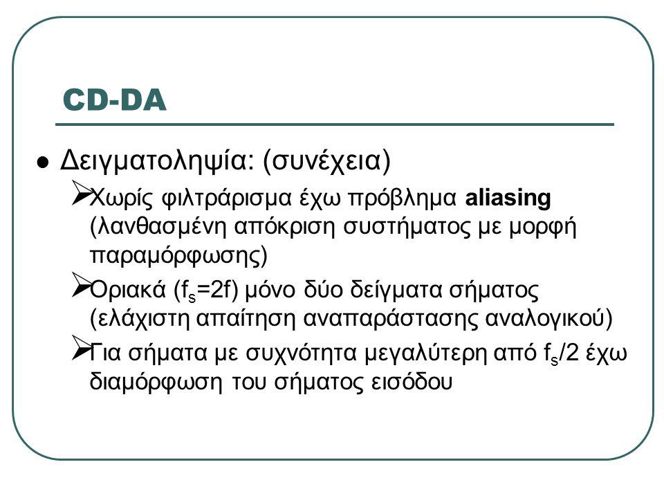 CD-DA Δειγματοληψία: (συνέχεια)