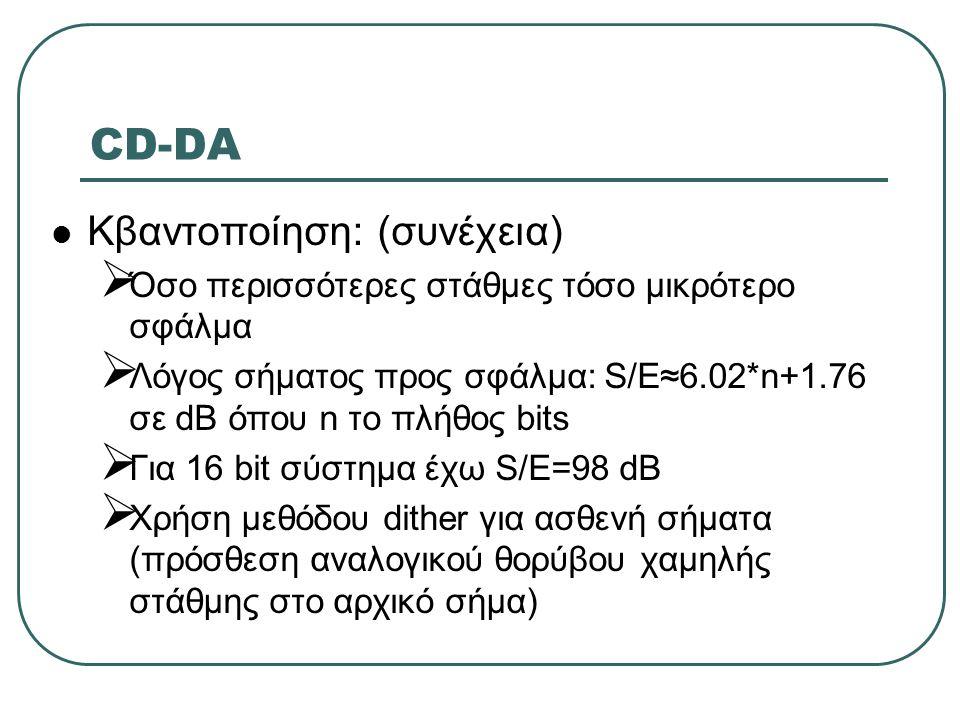 CD-DA Κβαντοποίηση: (συνέχεια)