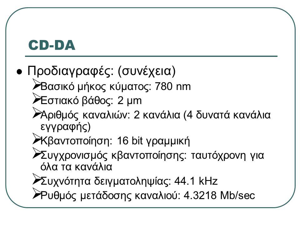 CD-DA Προδιαγραφές: (συνέχεια) Βασικό μήκος κύματος: 780 nm