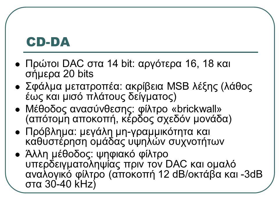 CD-DA Πρώτοι DAC στα 14 bit: αργότερα 16, 18 και σήμερα 20 bits