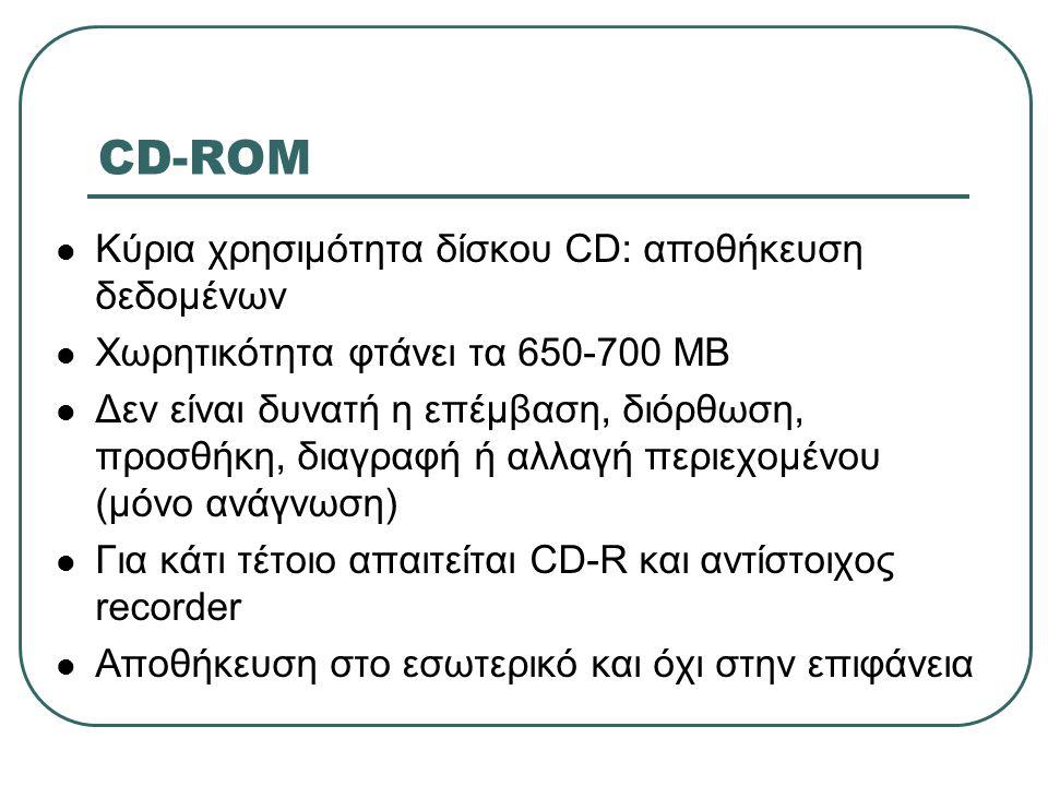 CD-ROM Κύρια χρησιμότητα δίσκου CD: αποθήκευση δεδομένων