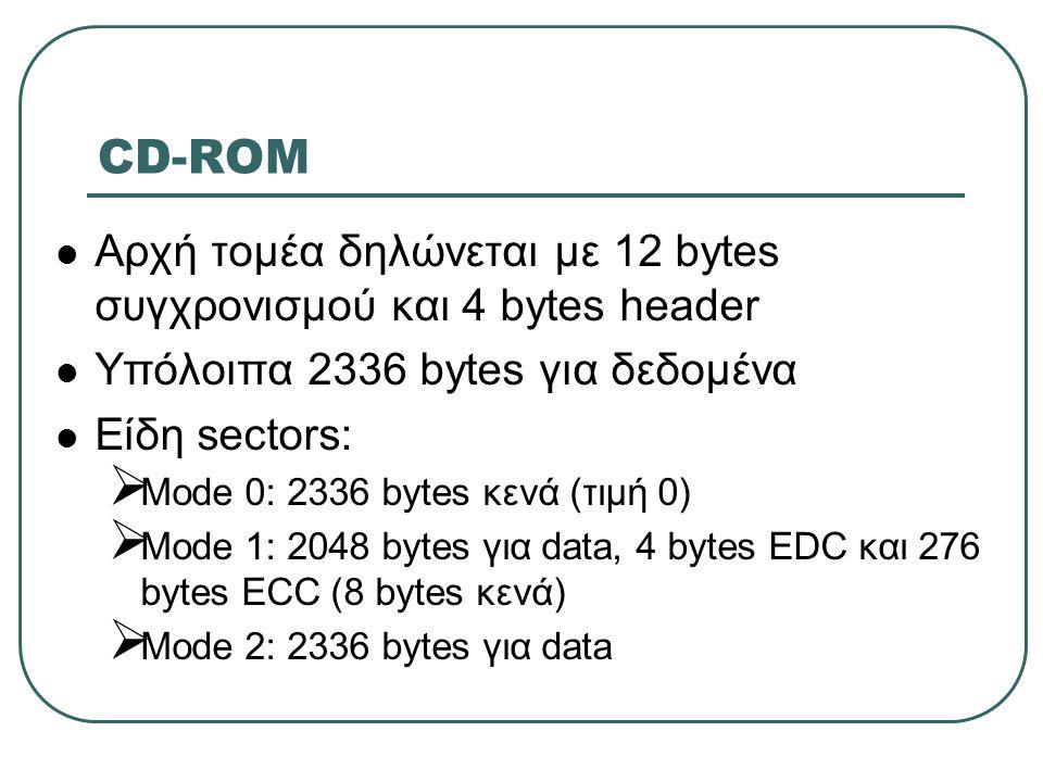 CD-ROM Αρχή τομέα δηλώνεται με 12 bytes συγχρονισμού και 4 bytes header. Υπόλοιπα 2336 bytes για δεδομένα.