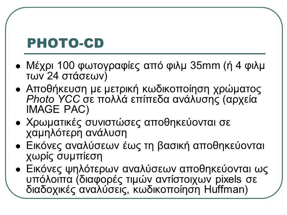 PHOTO-CD Μέχρι 100 φωτογραφίες από φιλμ 35mm (ή 4 φιλμ των 24 στάσεων)