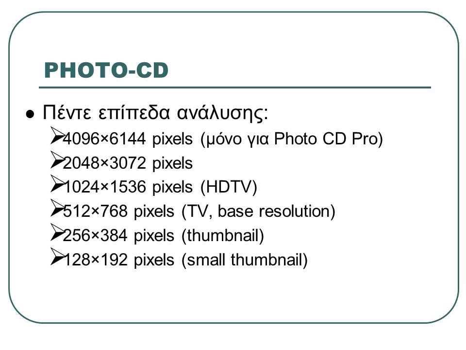 PHOTO-CD Πέντε επίπεδα ανάλυσης:
