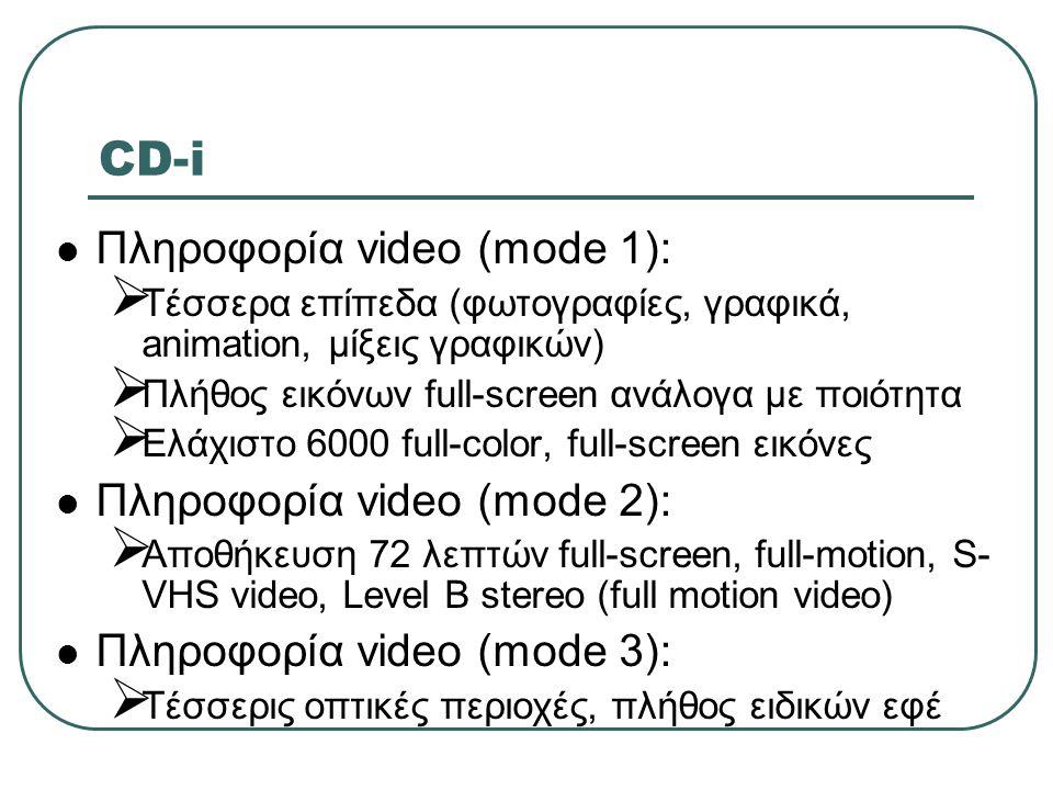 CD-i Πληροφορία video (mode 1): Πληροφορία video (mode 2):