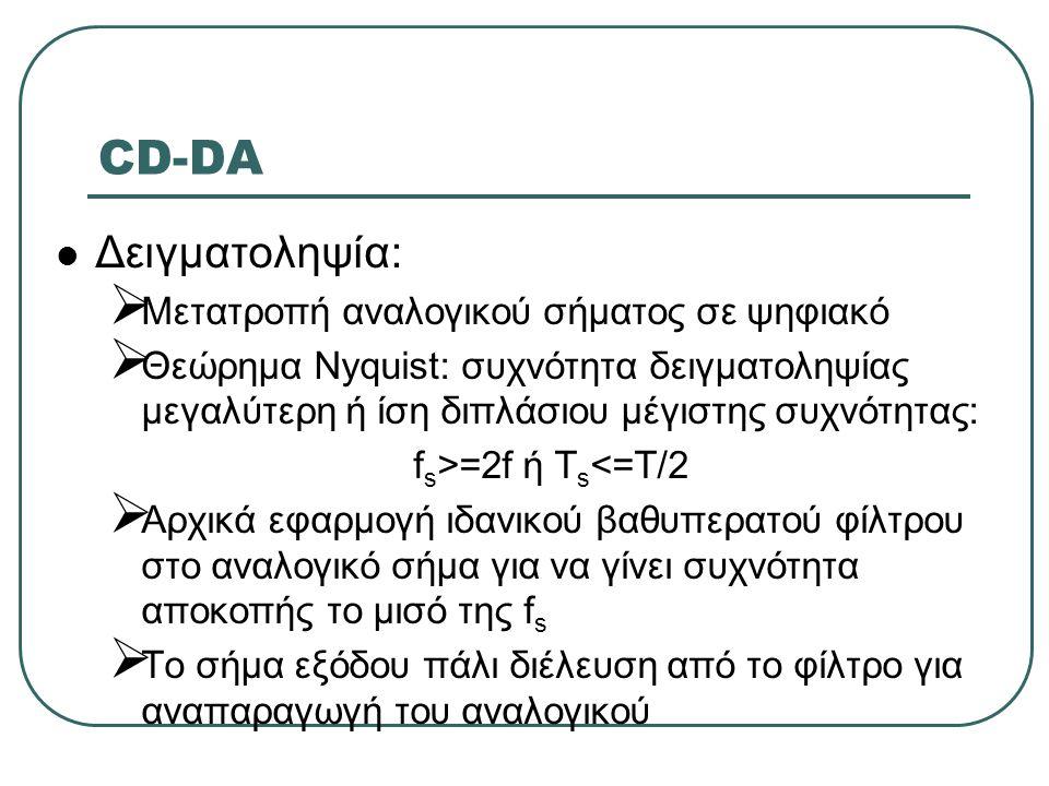 CD-DA Δειγματοληψία: Μετατροπή αναλογικού σήματος σε ψηφιακό