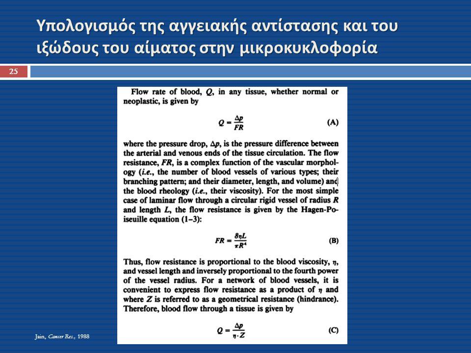 Υπολογισμός της αγγειακής αντίστασης και του ιξώδους του αίματος στην μικροκυκλοφορία