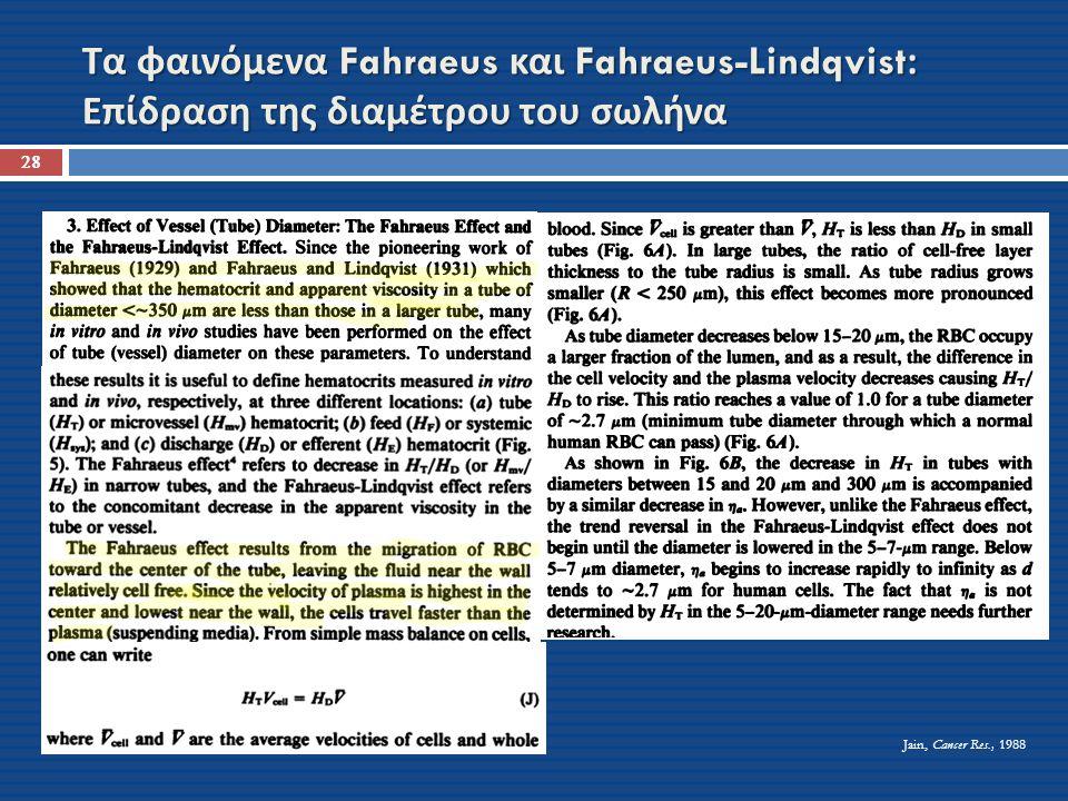 Τα φαινόμενα Fahraeus και Fahraeus-Lindqvist: Επίδραση της διαμέτρου του σωλήνα