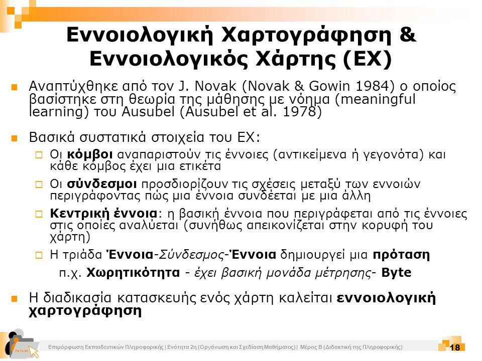 Εννοιολογική Χαρτογράφηση & Εννοιολογικός Χάρτης (ΕΧ)