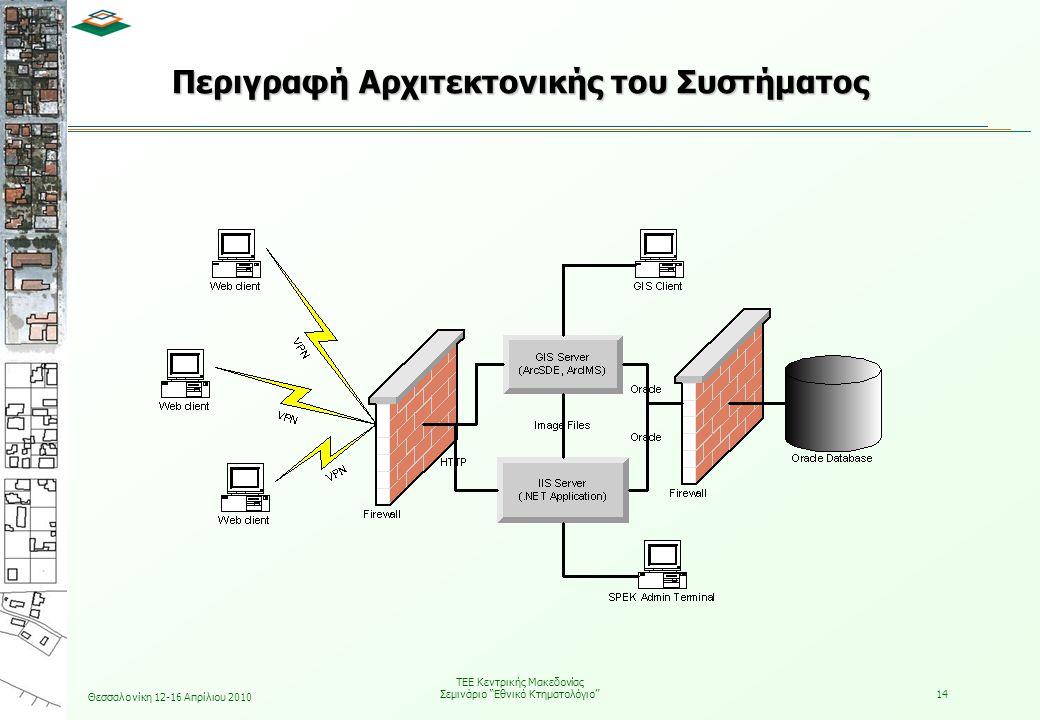 Περιγραφή Αρχιτεκτονικής του Συστήματος