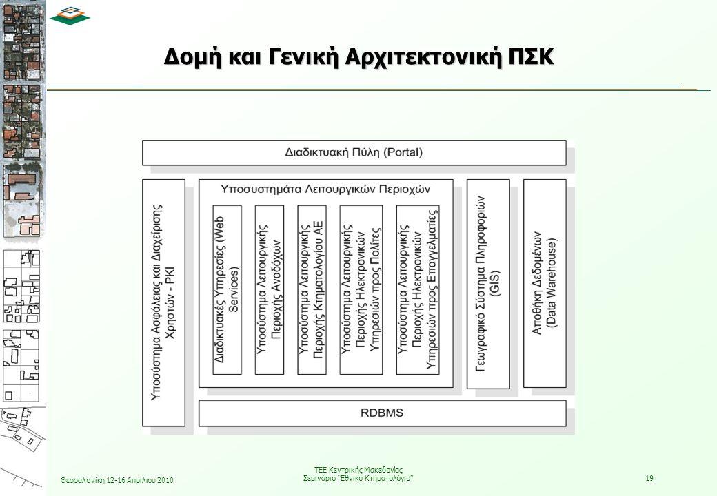 Δομή και Γενική Αρχιτεκτονική ΠΣΚ