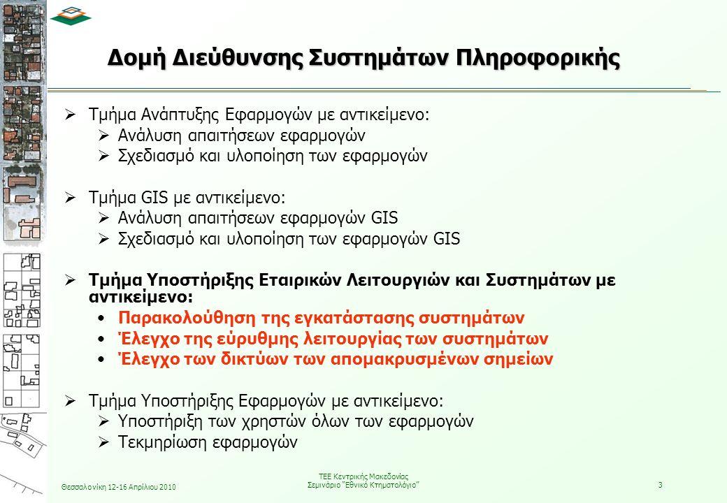 Δομή Διεύθυνσης Συστημάτων Πληροφορικής