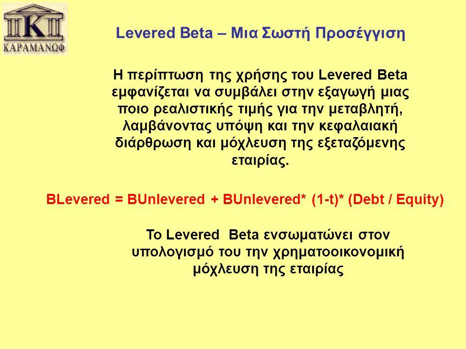 Levered Beta – Μια Σωστή Προσέγγιση