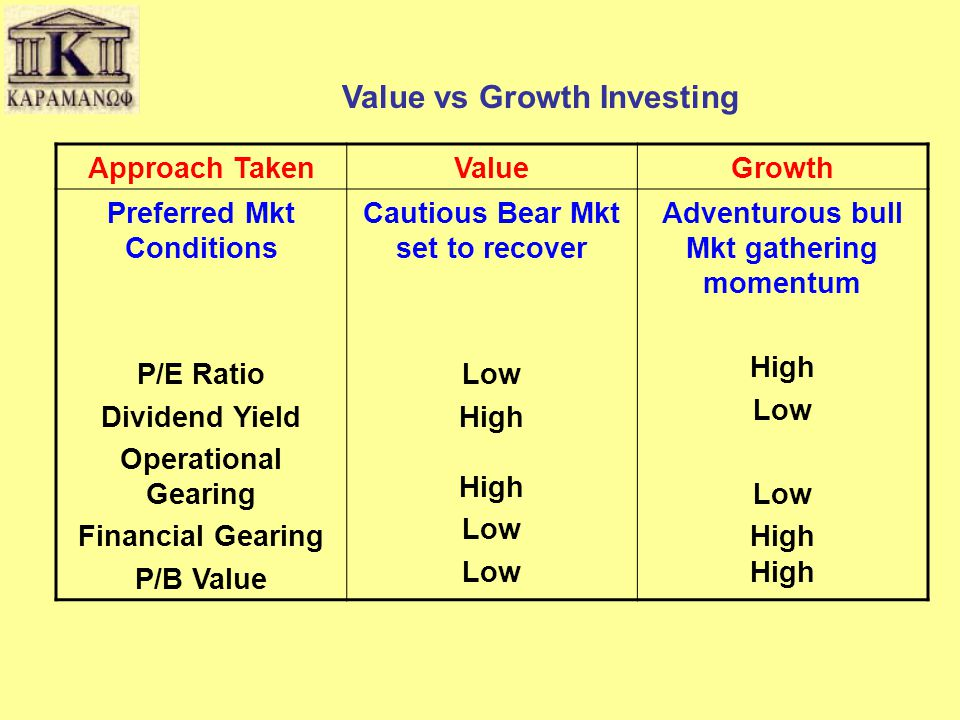 Value vs Growth Investing