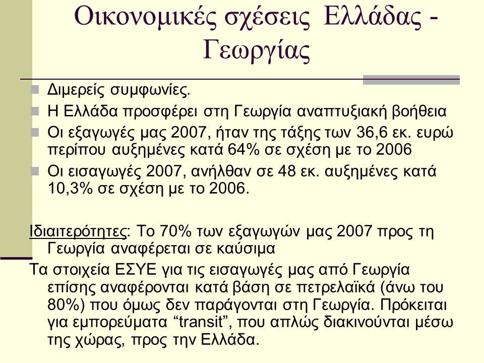 Οικονομικές σχέσεις Ελλάδας - Γεωργίας