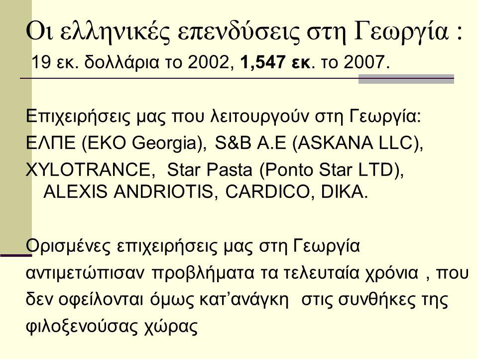 Οι ελληνικές επενδύσεις στη Γεωργία :