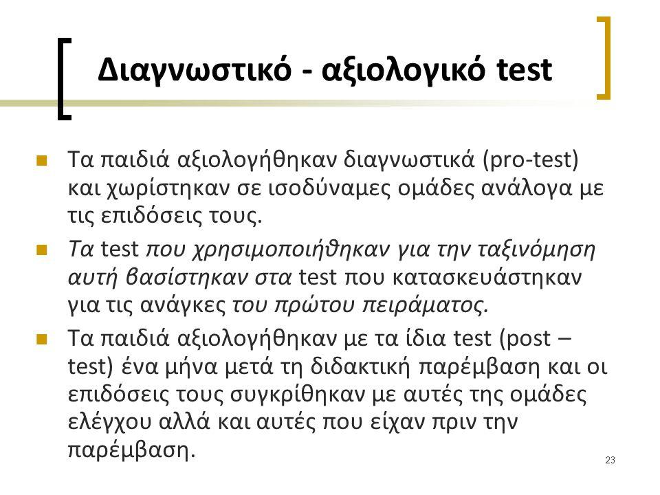 Διαγνωστικό - αξιολογικό test