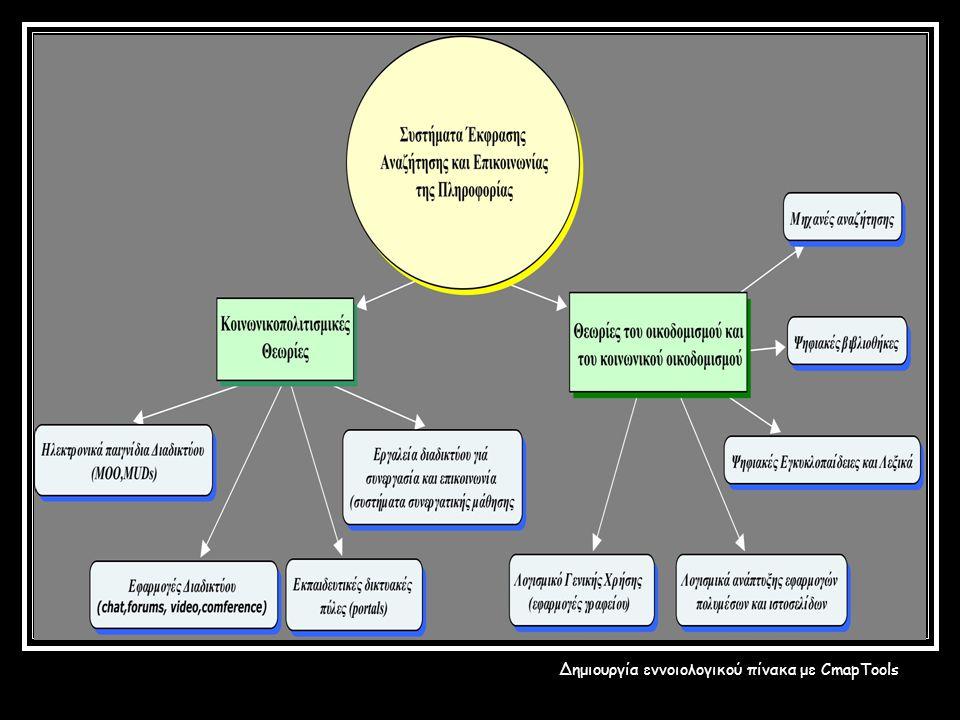 Δημιουργία εννοιολογικού πίνακα με CmapTools
