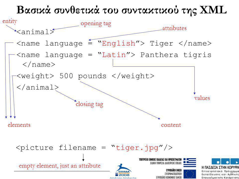 Βασικά συνθετικά του συντακτικού της XML