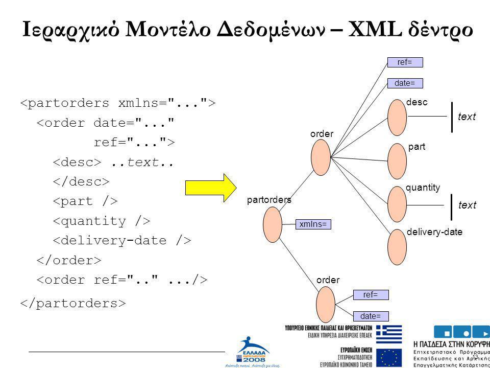 Ιεραρχικό Μοντέλο Δεδομένων – XML δέντρο